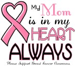 I Wear Pink Ribbon My Mom Mommy Mother