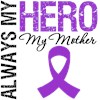 Support Pancreatic Cancer Awareness Month