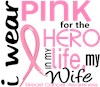 I Wear Pink Ribbon My